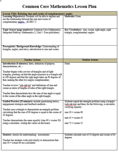 Common Core Math Lesson Plan Template